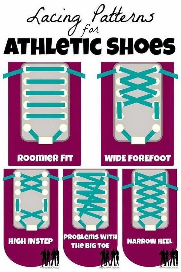 shoe laces for your best fittings