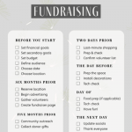 4 Fundraising Event Mistakes You Should Avoid at all Costs