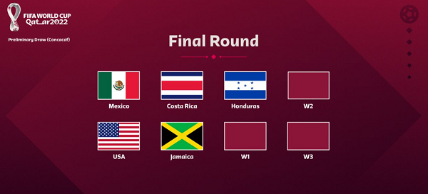 How Many Concacaf Teams Go To The World What are the three rounds of qualifying?